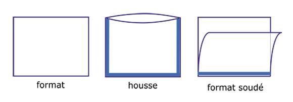 sacherie PE - film bulle non adhésif - Emballages Diffusion