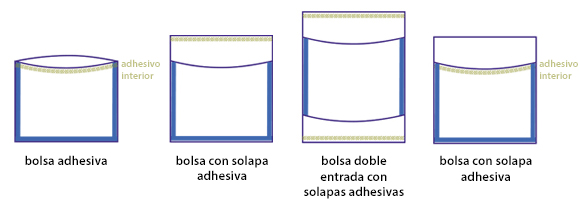 bolsas de PE - plástico de burbuja bolsas - Emballages Diffusion