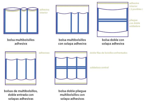 bolsas de PE: plástico de burbuja multibolsillos - Emballages Diffusion