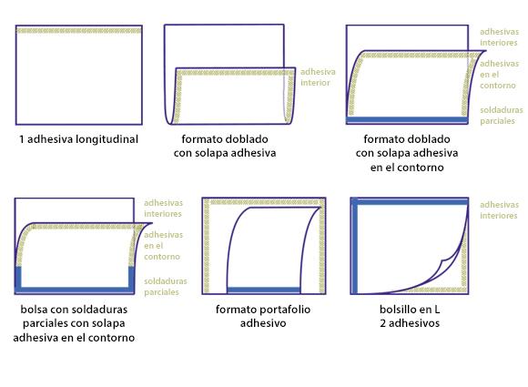bolsas de PE - plástico de burbuja especiales - Emballages Diffusion