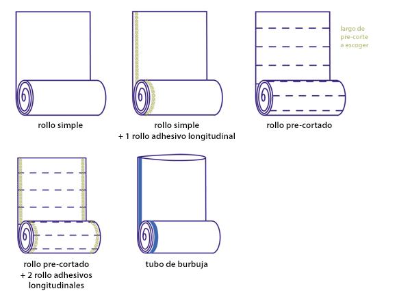 bolsas de PE - plástico de burbuja en bobina - Emballages Diffusion